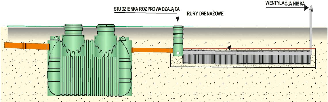 Oczyszczalnia ścieków Wobet-Hydret