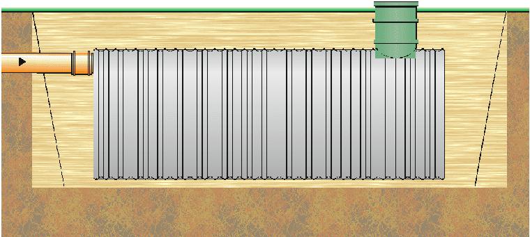 Jak zamontowane jest szambo